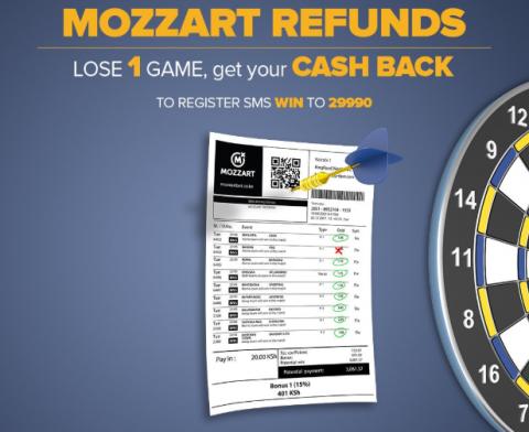MOZZARTBET KENYA PROMOTIONS AND BONUSES|Mozzartbet.co.ke